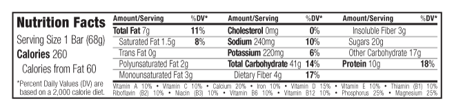 Chocolate Chip Peanut Crunch Nutritional Facts