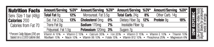 Nutz Over Chocolate® Nutritional Facts