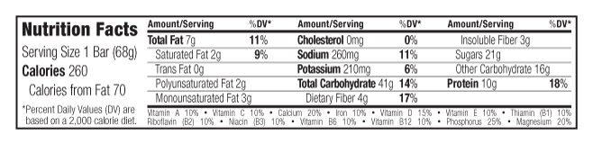 Peanut Butter Banana with Dark Chocolate Nutritional Facts