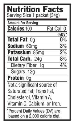Mocha Nutritional Facts