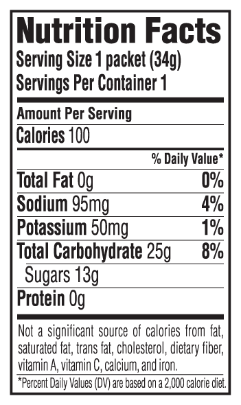 Strawberry Nutritional Facts