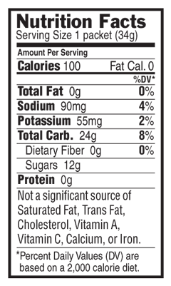 Citrus Nutritional Facts