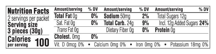Cran-Razz® Flavor Nutritional Facts