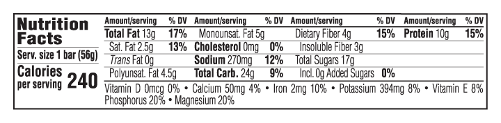 Roasted Peanut Chocolate Nutritional Facts