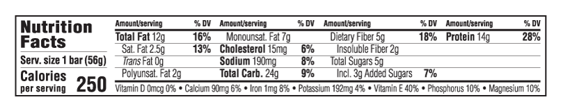 Mint Chocolate Almond Nutritional Facts
