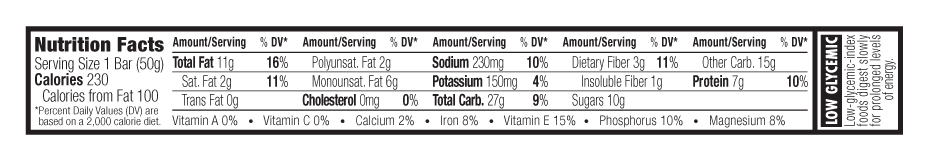 Caramel Chocolate Peanut Butter Nutritional Facts