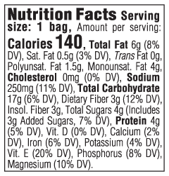 Honey SriRocka Nutritional Facts