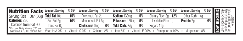 Banana Chocolate Peanut Butter Nutritional Facts