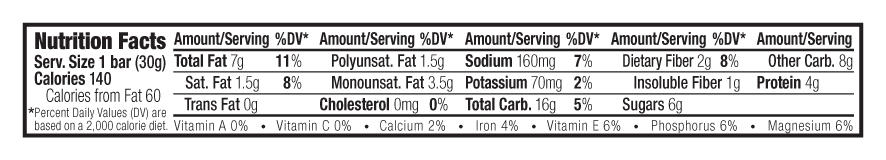 Double Peanut Butter Nutritional Facts