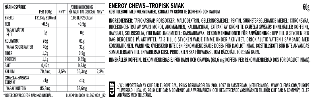 Tropical Punch Nutritional Facts
